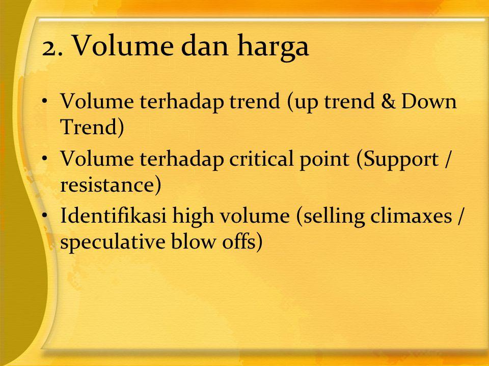 2. Volume dan harga Volume terhadap trend (up trend & Down Trend)