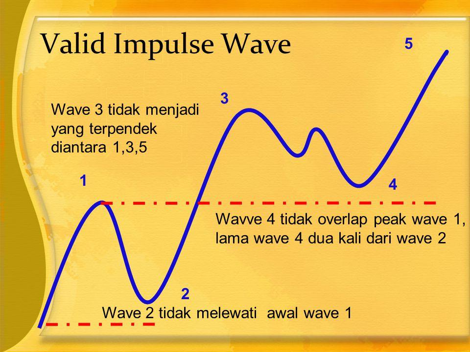 Valid Impulse Wave 5. 3. Wave 3 tidak menjadi yang terpendek diantara 1,3,5. 1. 4.