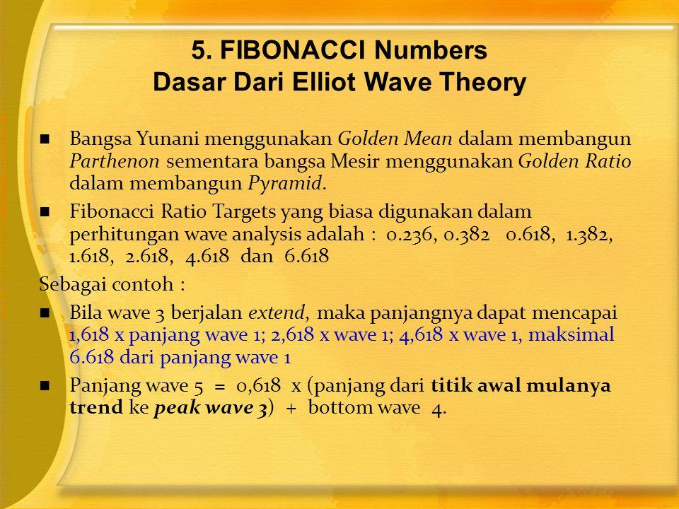 5. FIBONACCI Numbers Dasar Dari Elliot Wave Theory