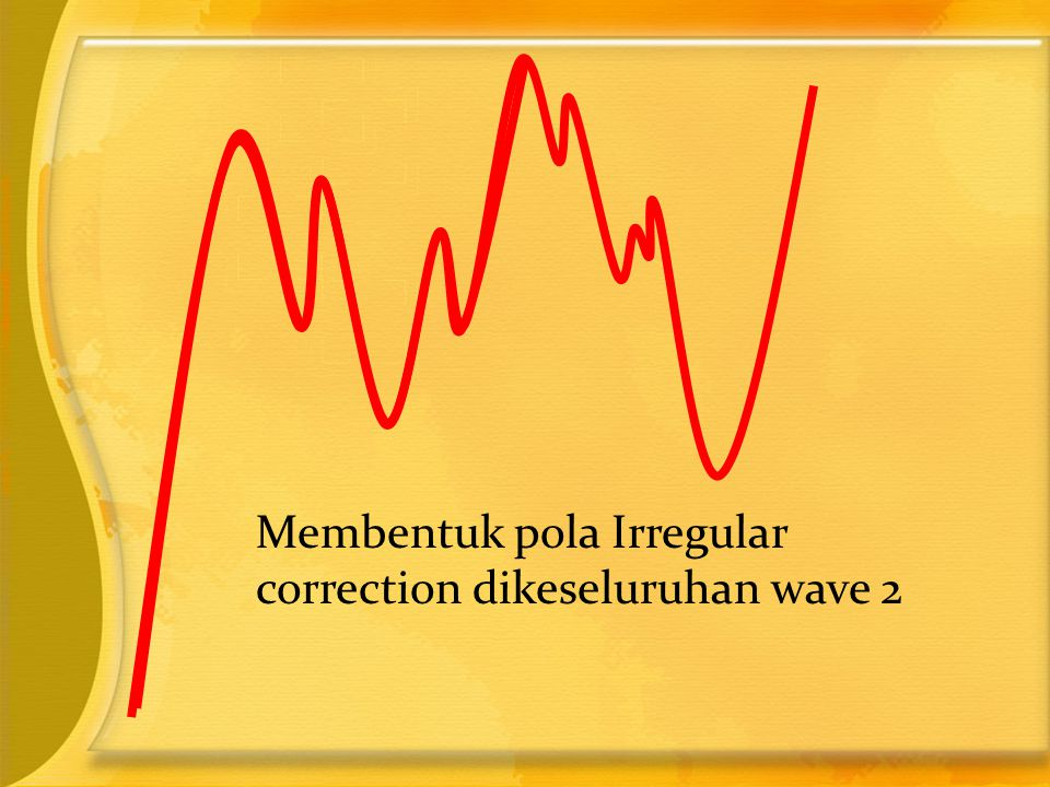 Membentuk pola Irregular correction dikeseluruhan wave 2