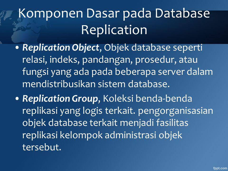 Komponen Dasar pada Database Replication