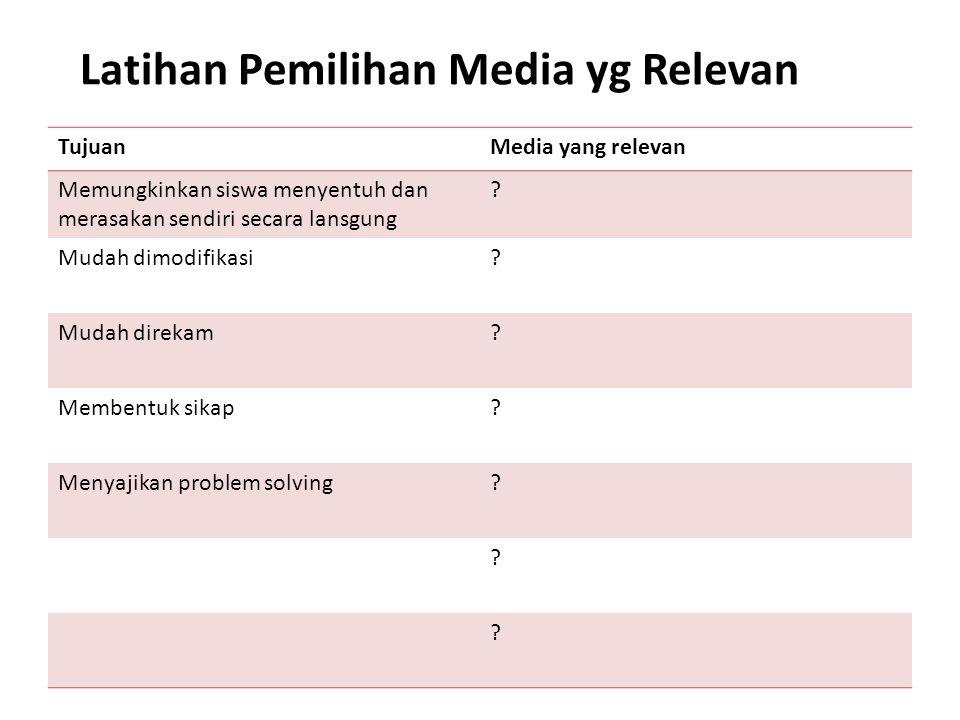 Latihan Pemilihan Media yg Relevan