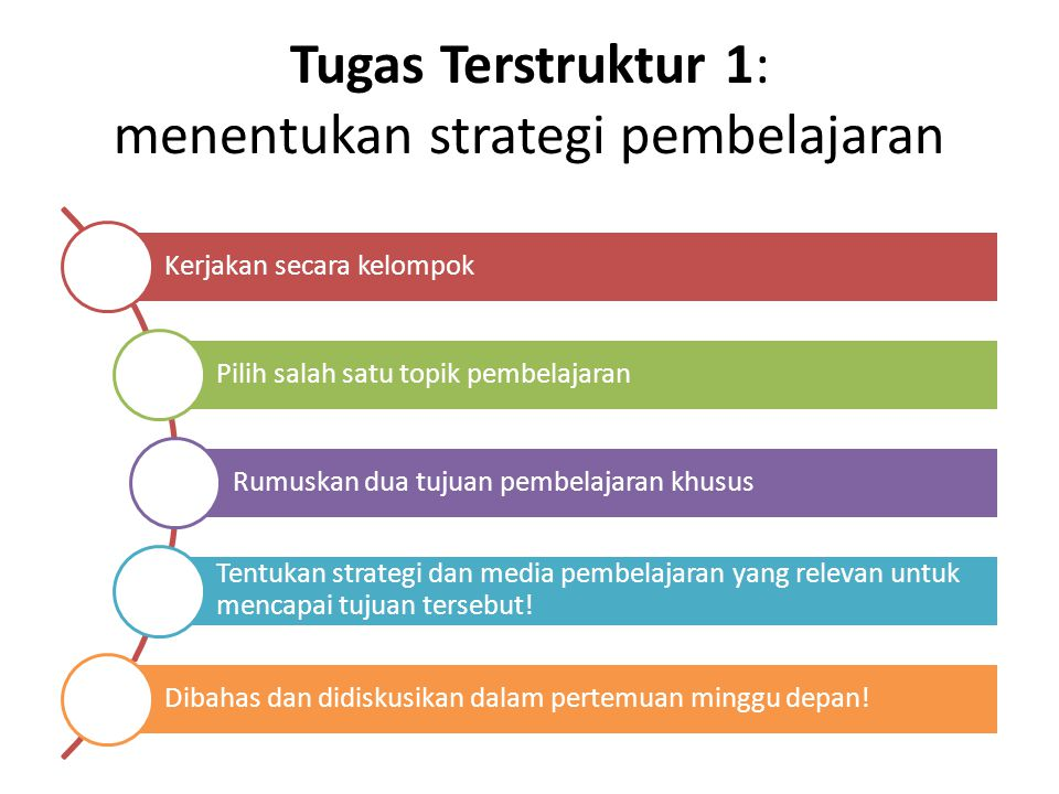 Tugas Terstruktur 1: menentukan strategi pembelajaran