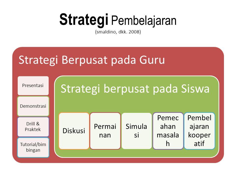 Strategi Pembelajaran (smaldino, dkk. 2008)