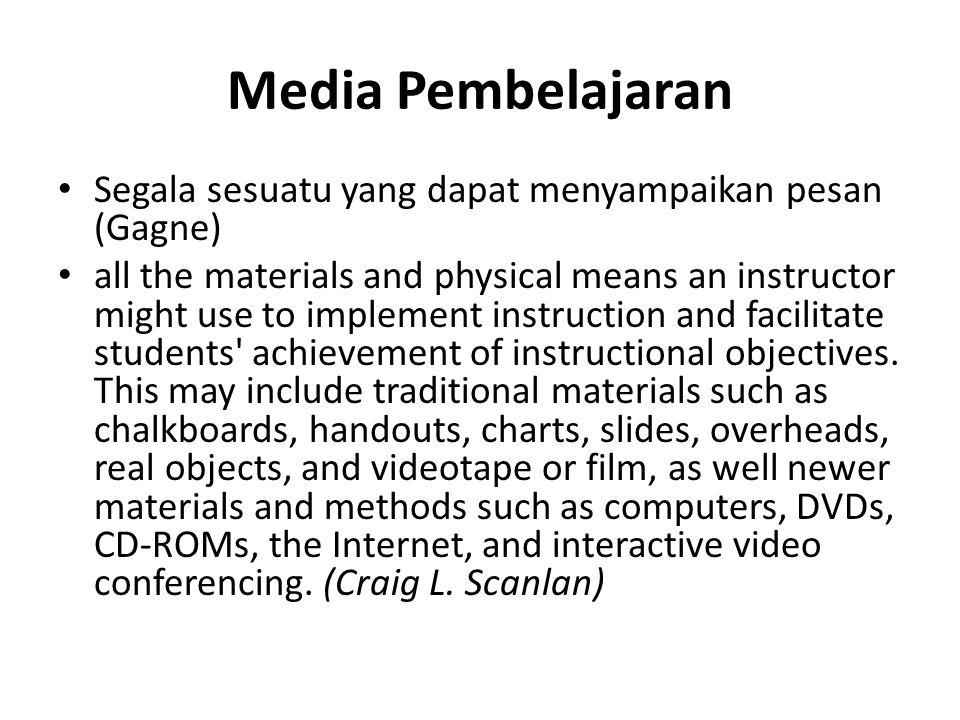 Media Pembelajaran Segala sesuatu yang dapat menyampaikan pesan (Gagne)