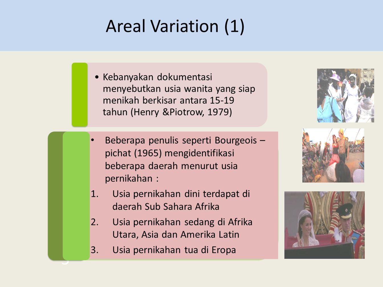 Areal Variation (1) Kebanyakan dokumentasi menyebutkan usia wanita yang siap menikah berkisar antara 15-19 tahun (Henry &Piotrow, 1979)