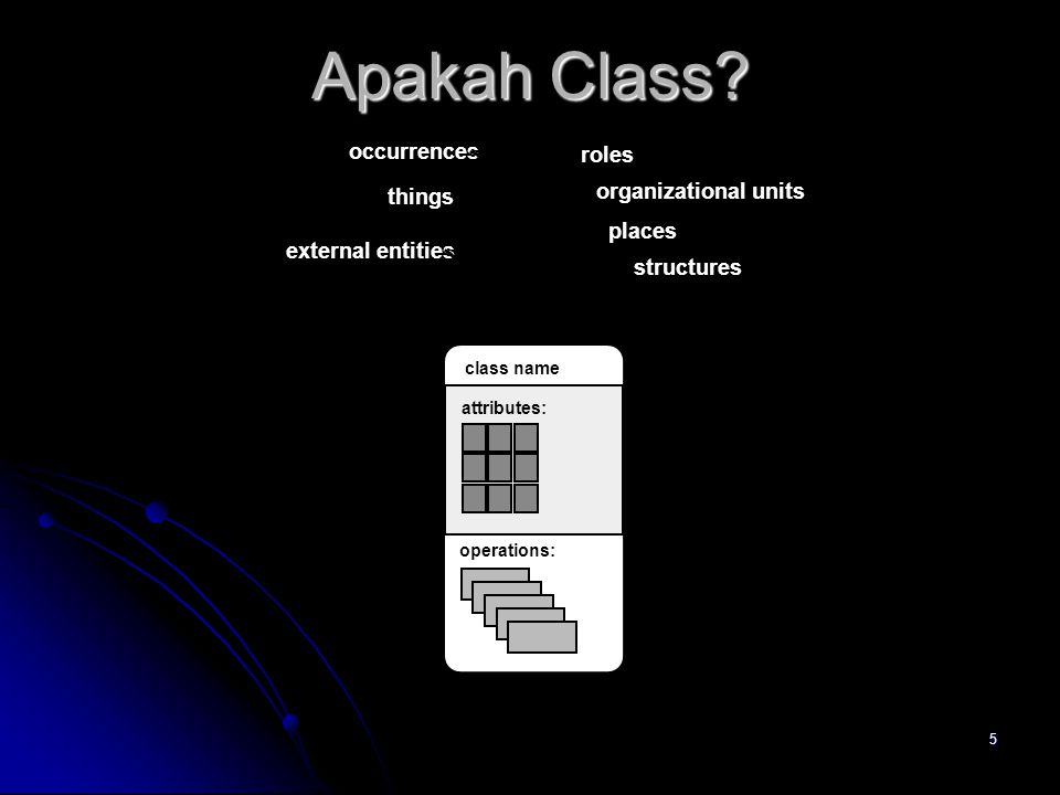 Apakah Class occurrences roles organizational units things places