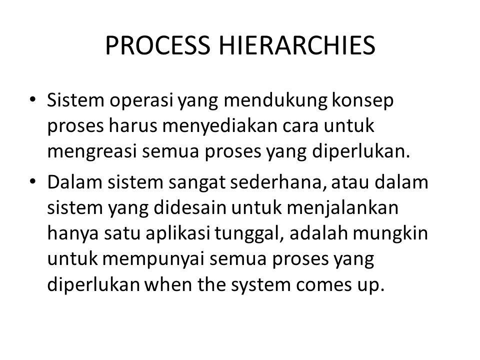 PROCESS HIERARCHIES Sistem operasi yang mendukung konsep proses harus menyediakan cara untuk mengreasi semua proses yang diperlukan.