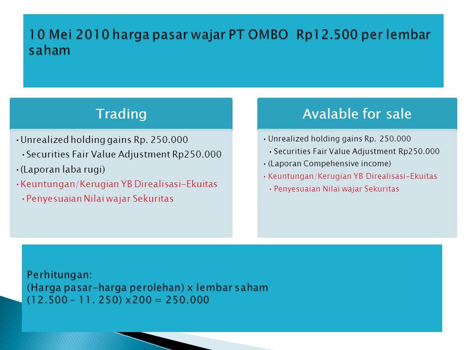 10 Mei 2010 harga pasar wajar PT OMBO Rp12.500 per lembar saham