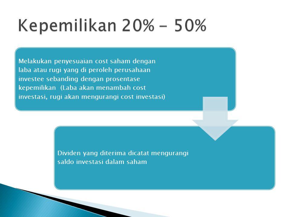 Kepemilikan 20% - 50%