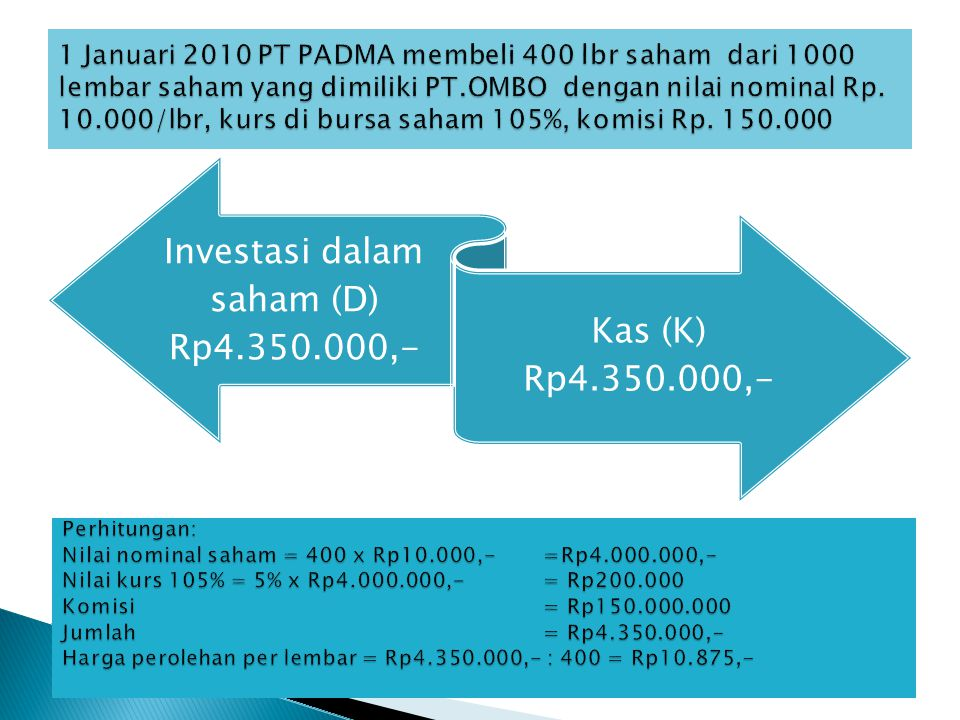 Investasi dalam saham (D) Rp4.350.000,-