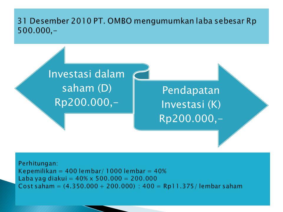31 Desember 2010 PT. OMBO mengumumkan laba sebesar Rp 500.000,-