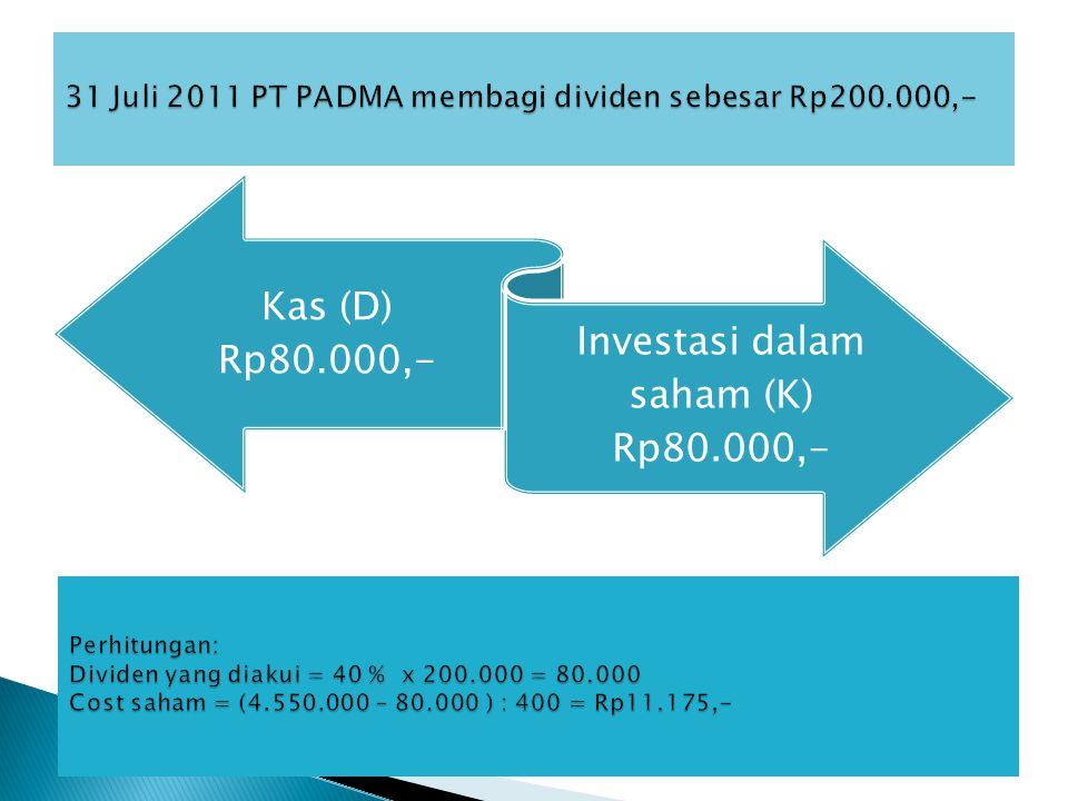 31 Juli 2011 PT PADMA membagi dividen sebesar Rp200.000,-