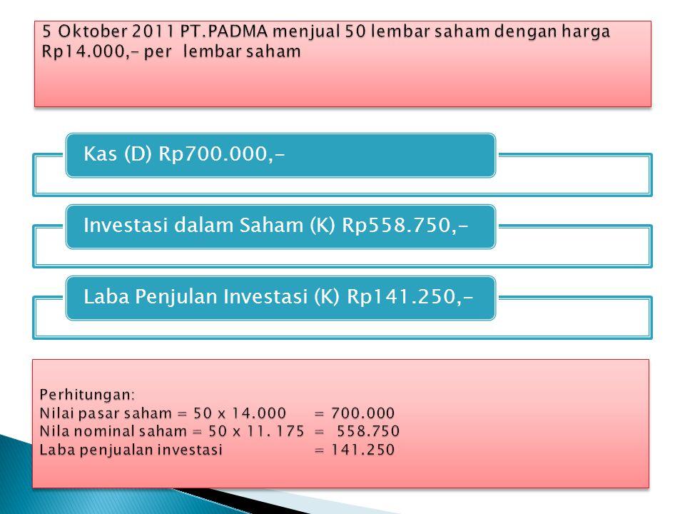 Investasi dalam Saham (K) Rp558.750,-