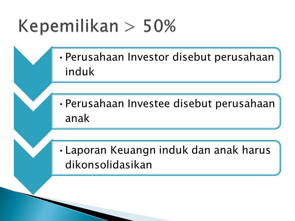 Kepemilikan > 50% Perusahaan Investor disebut perusahaan induk
