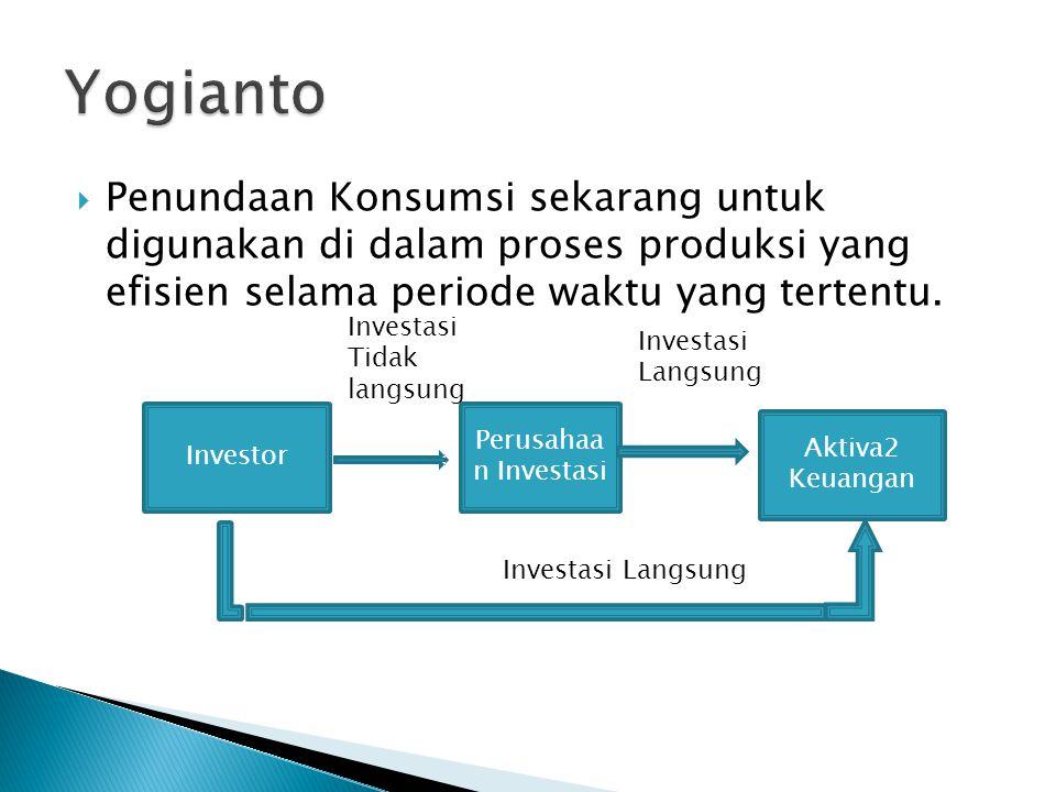 Yogianto Penundaan Konsumsi sekarang untuk digunakan di dalam proses produksi yang efisien selama periode waktu yang tertentu.