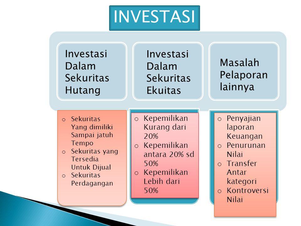 INVESTASI Investasi Dalam Sekuritas Hutang