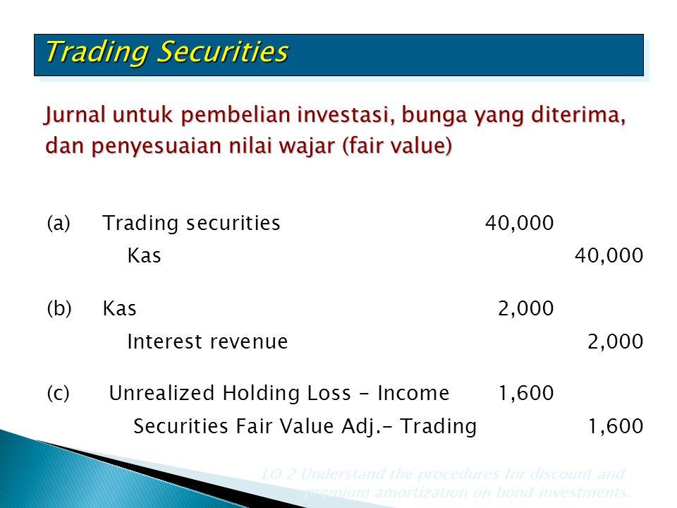 Trading Securities Jurnal untuk pembelian investasi, bunga yang diterima, dan penyesuaian nilai wajar (fair value)
