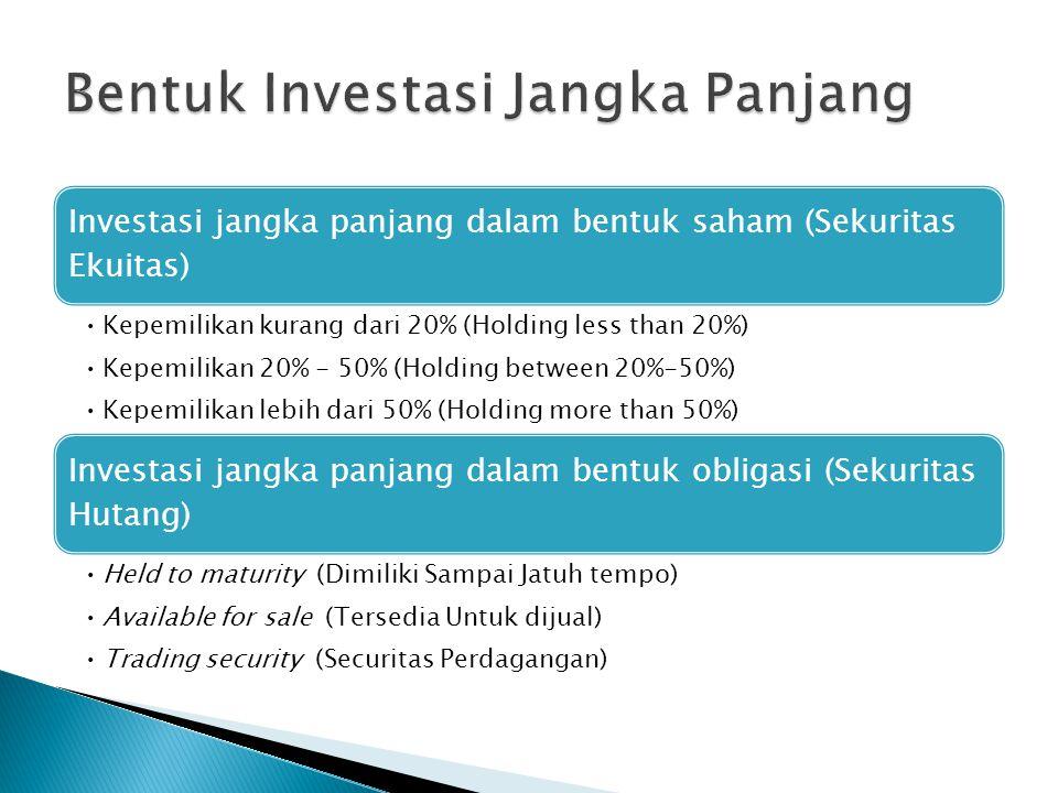 Bentuk Investasi Jangka Panjang