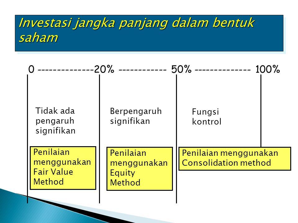 Investasi jangka panjang dalam bentuk saham