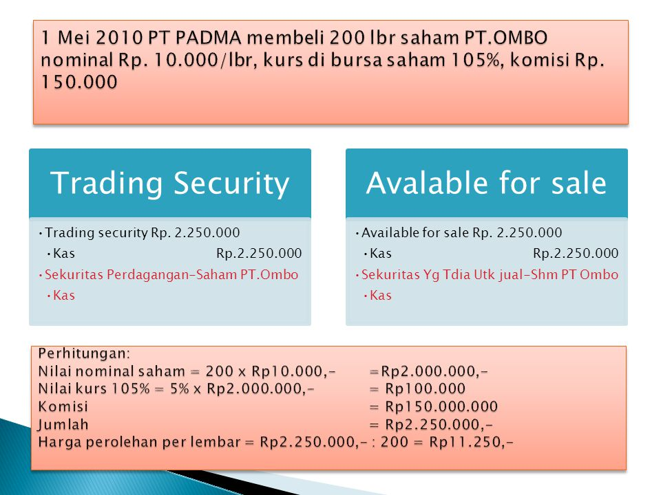 Trading Security Avalable for sale