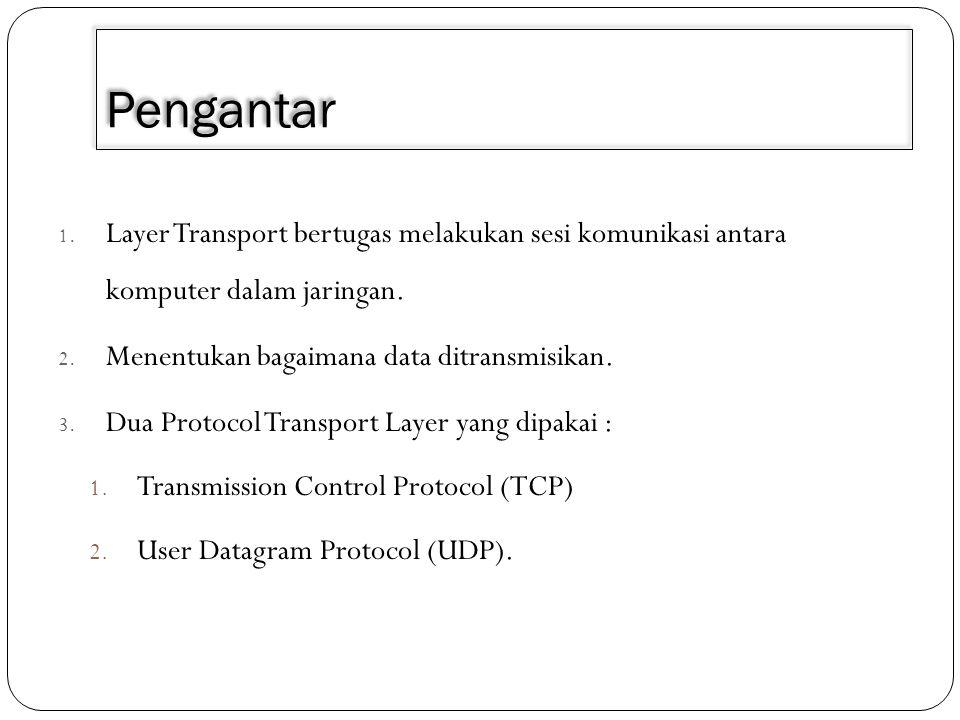3/30/2011 Pengantar. Layer Transport bertugas melakukan sesi komunikasi antara komputer dalam jaringan.