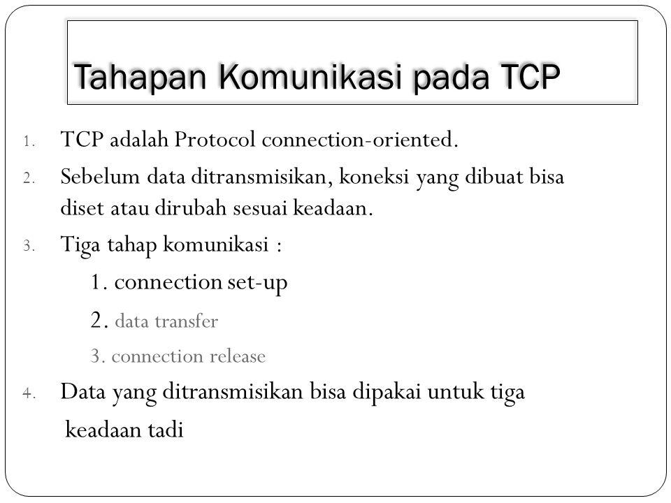 Tahapan Komunikasi pada TCP