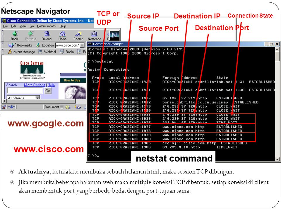 Sliding Window www.google.com www.cisco.com netstat command TCP or UDP