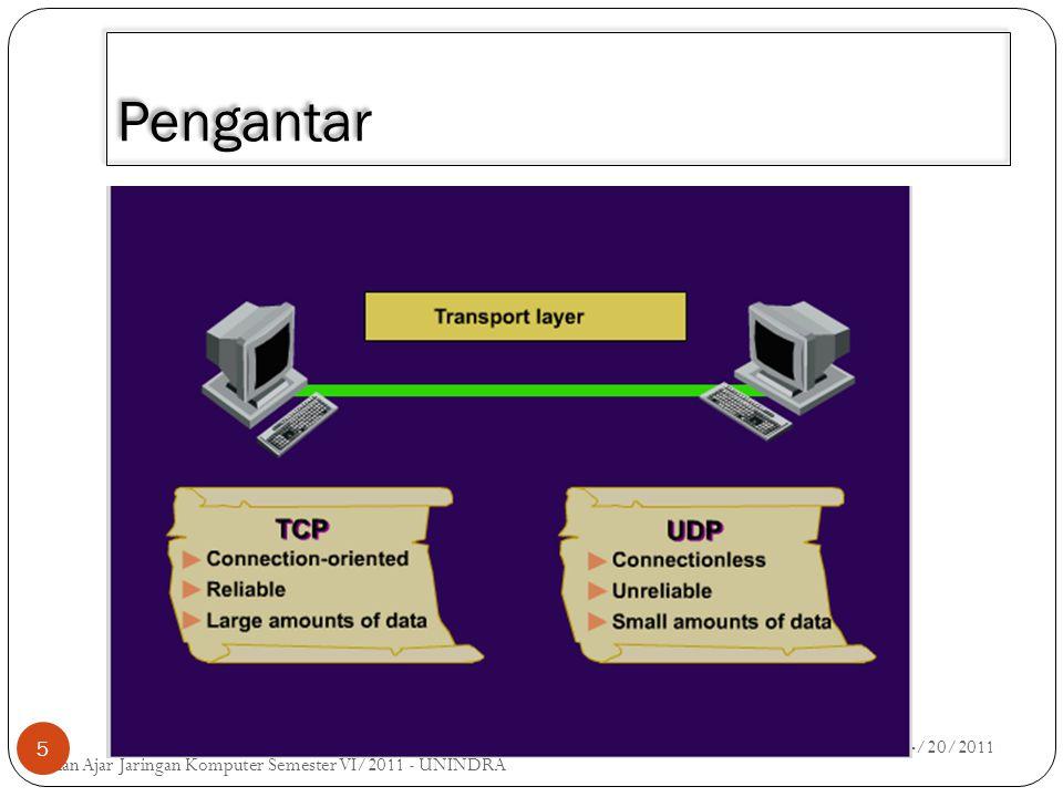 3/30/2011 Pengantar 04/20/2011 Bahan Ajar Jaringan Komputer Semester VI/2011 - UNINDRA