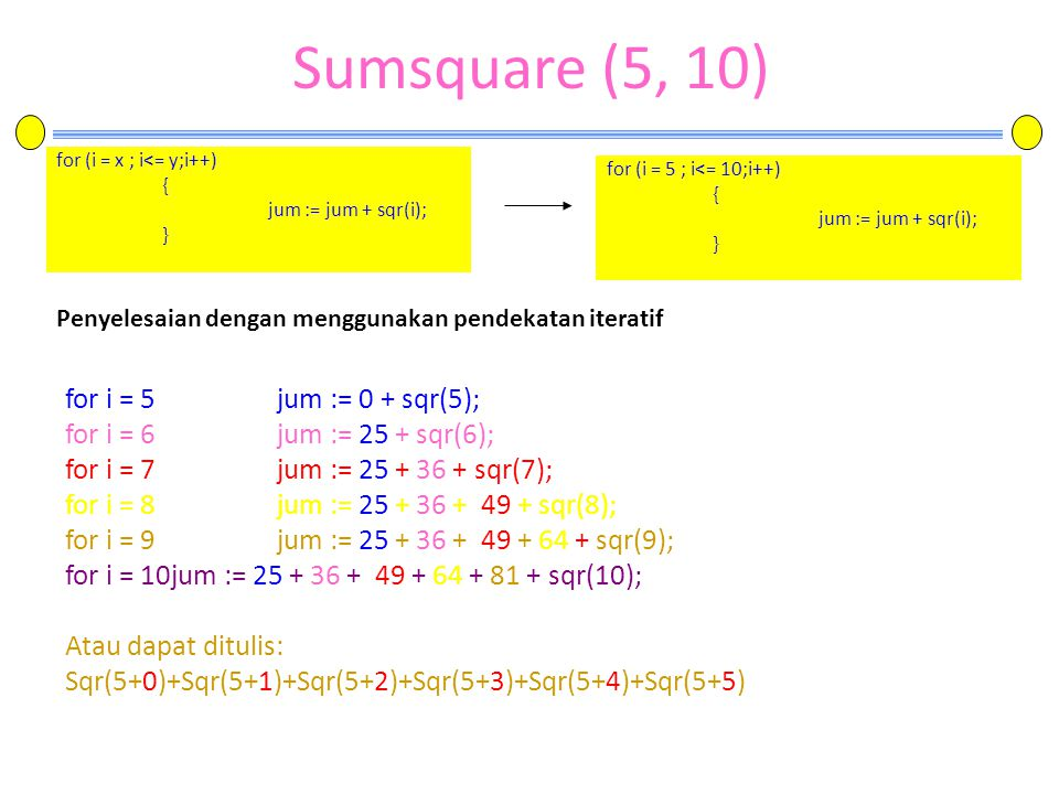 Sumsquare (5, 10) for i = 5 jum := 0 + sqr(5);