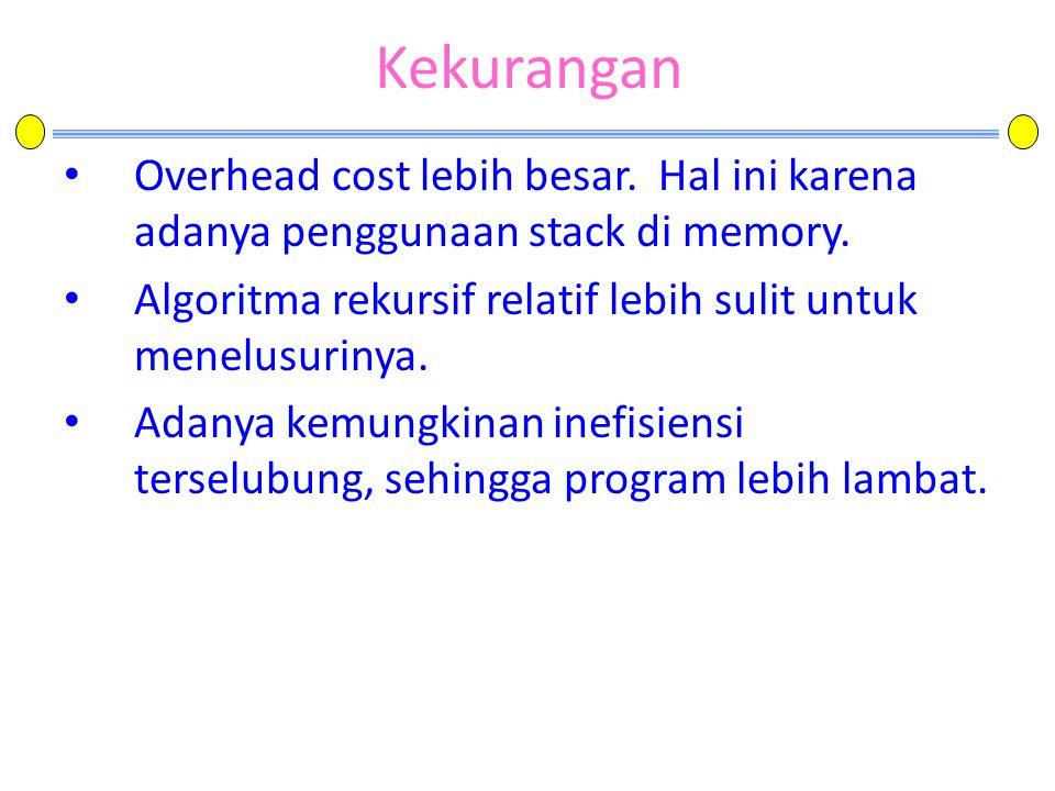 Kekurangan Overhead cost lebih besar. Hal ini karena adanya penggunaan stack di memory. Algoritma rekursif relatif lebih sulit untuk menelusurinya.
