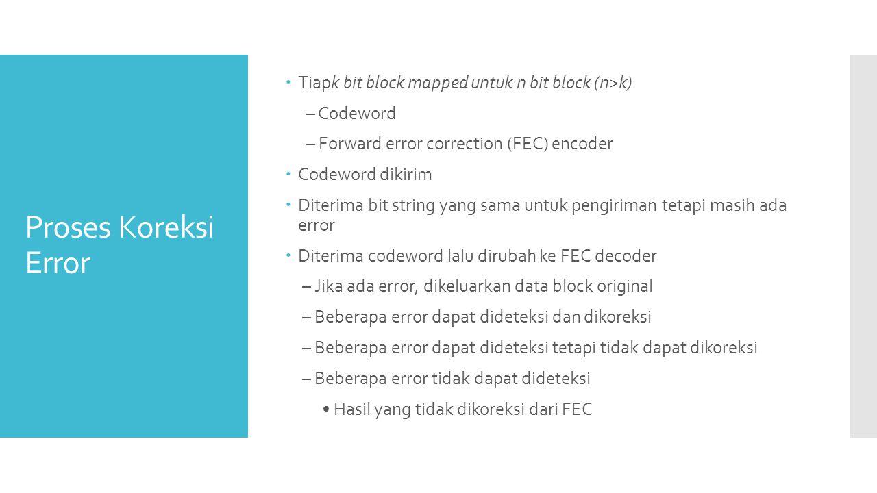 Proses Koreksi Error Tiapk bit block mapped untuk n bit block (n>k)