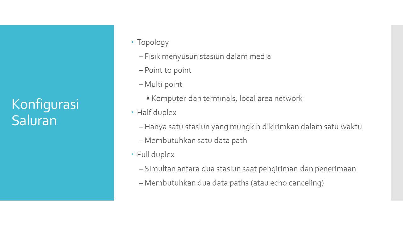 Konfigurasi Saluran Topology – Fisik menyusun stasiun dalam media