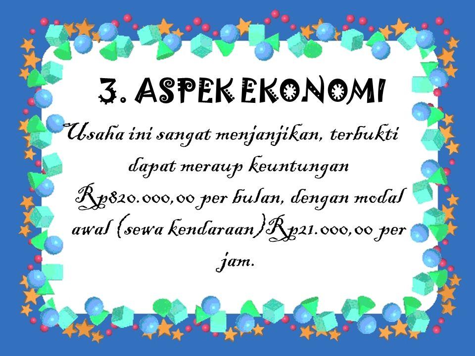 3. ASPEK EKONOMI