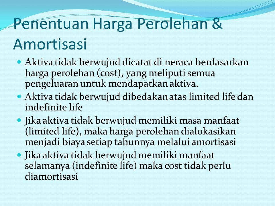 Penentuan Harga Perolehan & Amortisasi