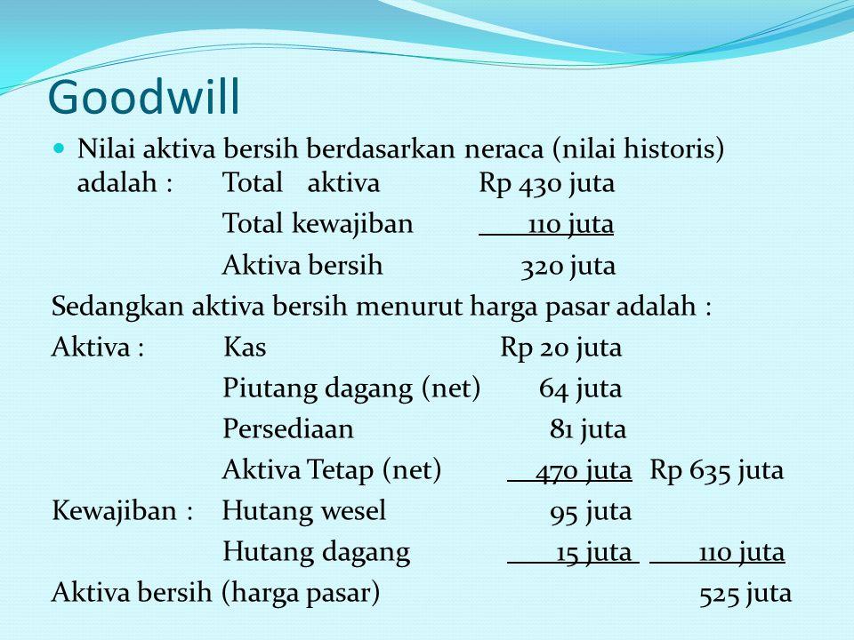 Goodwill Nilai aktiva bersih berdasarkan neraca (nilai historis) adalah : Total aktiva Rp 430 juta.