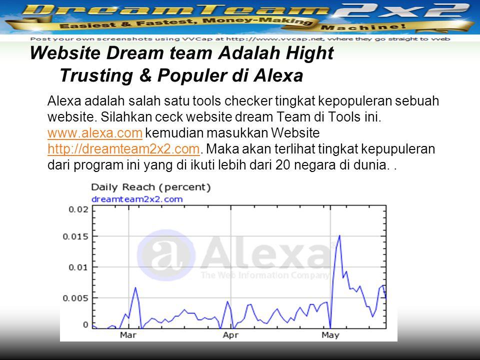 Website Dream team Adalah Hight Trusting & Populer di Alexa