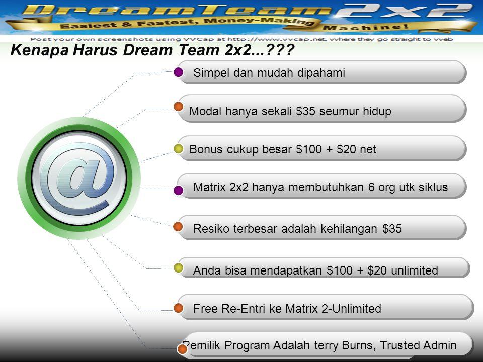 Kenapa Harus Dream Team 2x2...