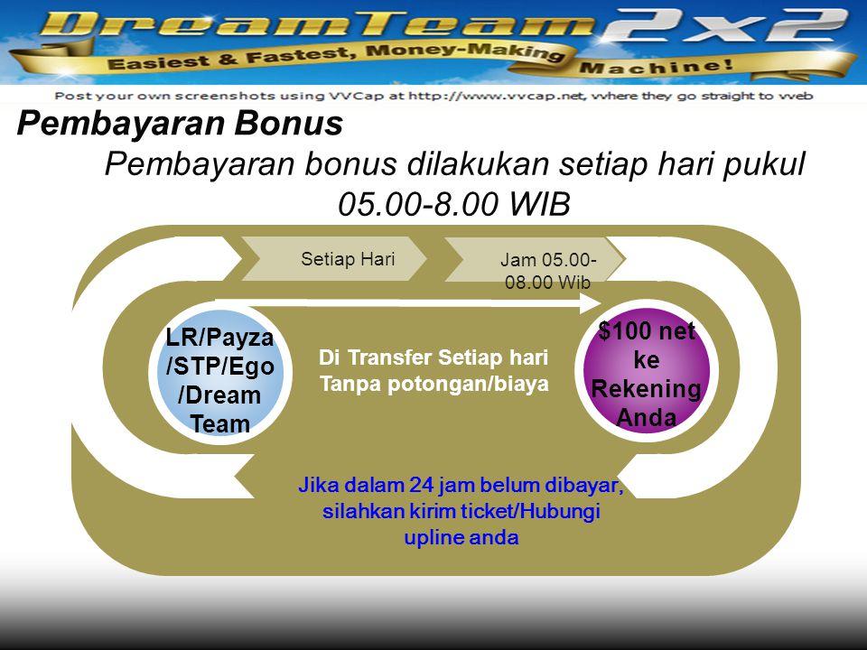 LR/Payza/STP/Ego/Dream Team Di Transfer Setiap hari