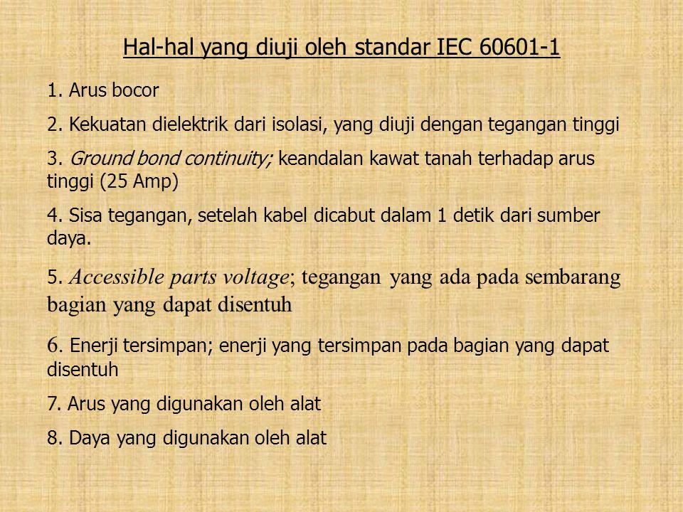Hal-hal yang diuji oleh standar IEC 60601-1