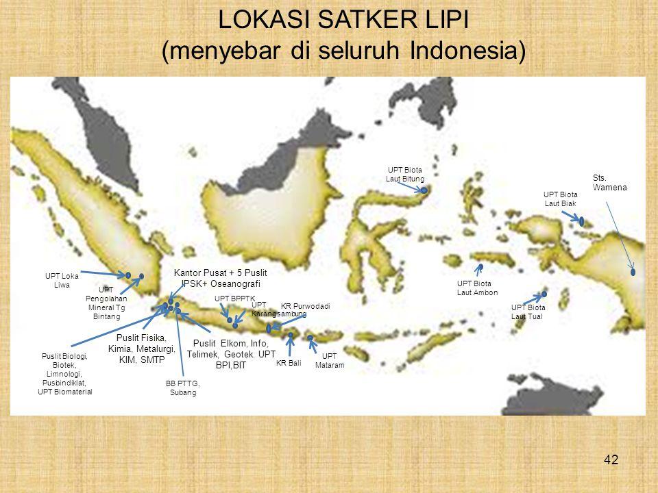 (menyebar di seluruh Indonesia)