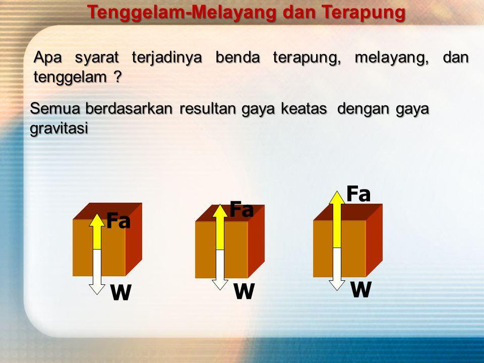 Fa Fa Fa W W W Tenggelam-Melayang dan Terapung