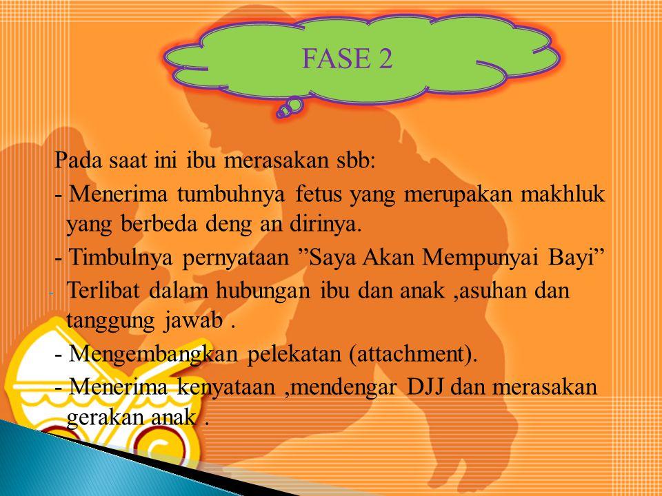 FASE 2 Pada saat ini ibu merasakan sbb: