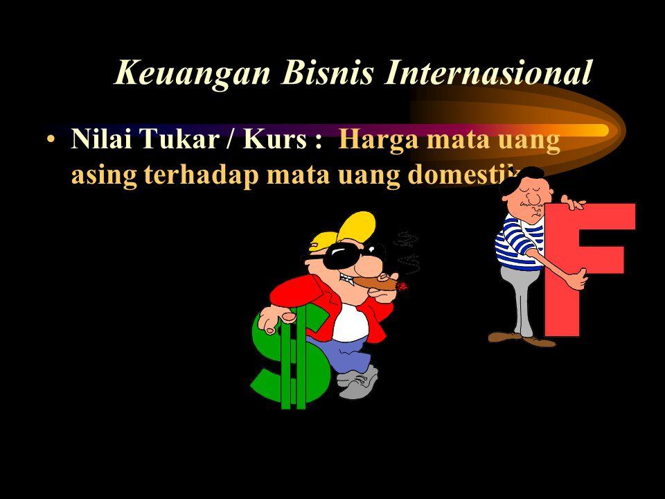 Keuangan Bisnis Internasional
