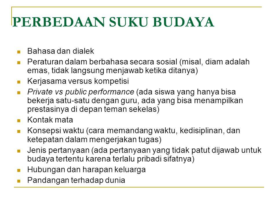 PERBEDAAN SUKU BUDAYA Bahasa dan dialek
