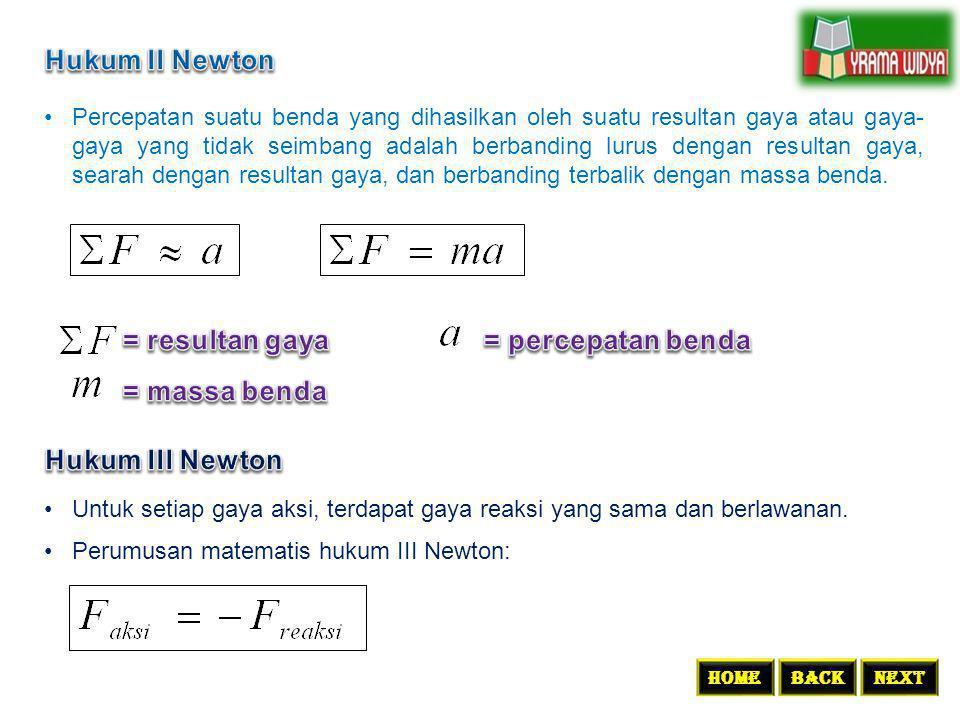 Hukum II Newton = resultan gaya = percepatan benda = massa benda