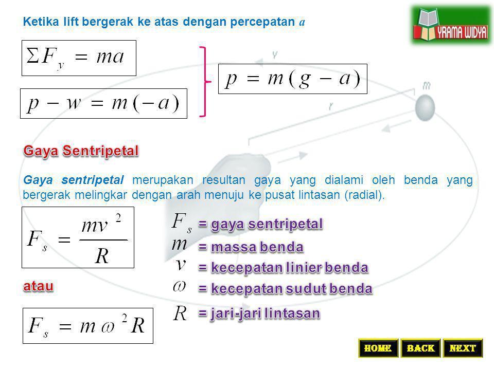 = kecepatan linier benda atau = kecepatan sudut benda
