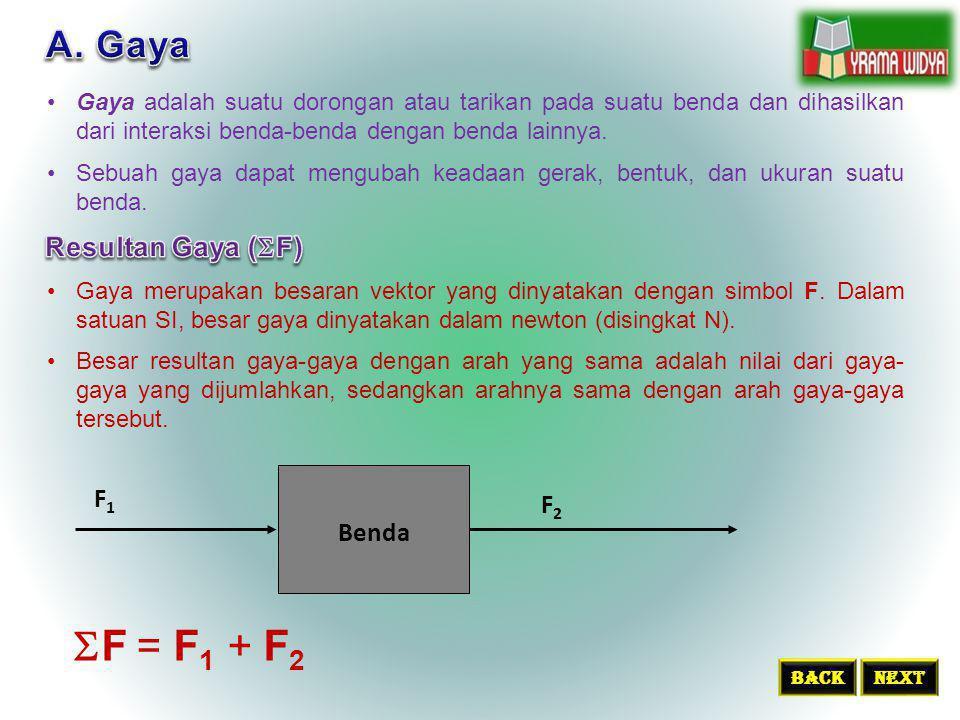SF = F1 + F2 A. Gaya Resultan Gaya (SF) F1 F2 Benda