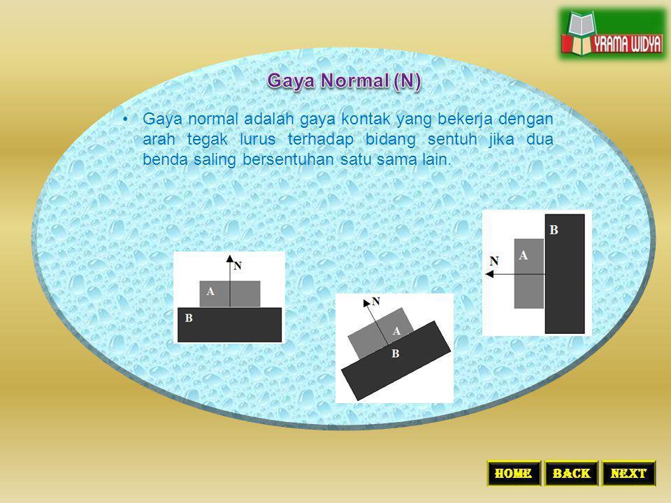 Gaya Normal (N)