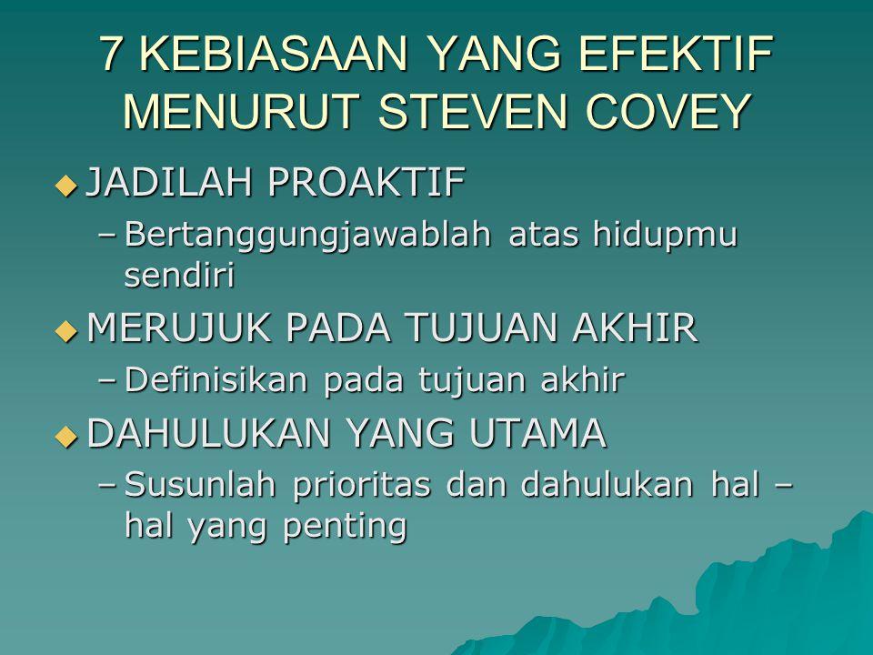 7 KEBIASAAN YANG EFEKTIF MENURUT STEVEN COVEY